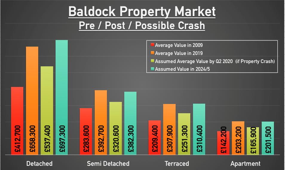 Graph Baldock 256.png