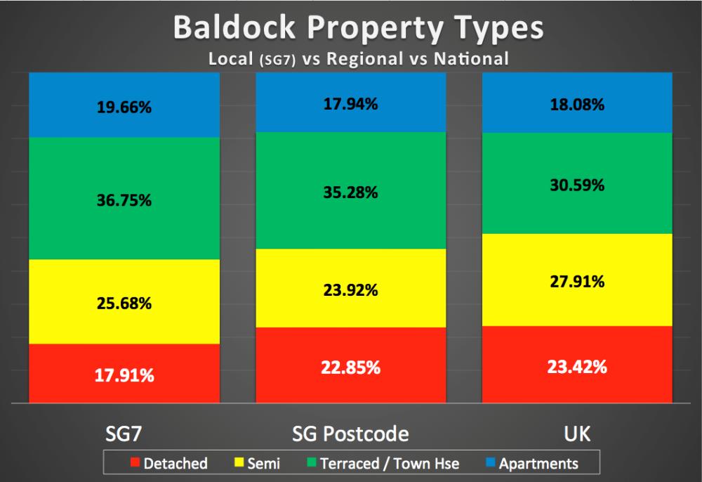 Baldock 263